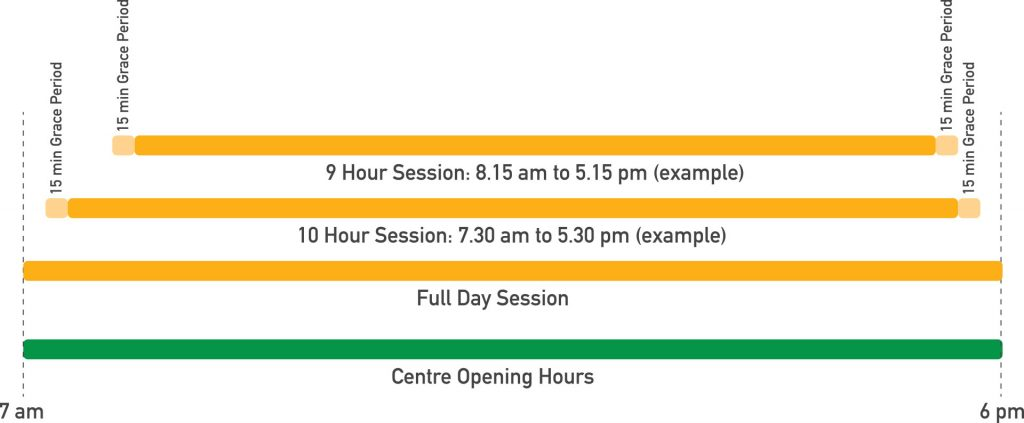 Cardiff ELC - Session Times - Opening Times Graphics